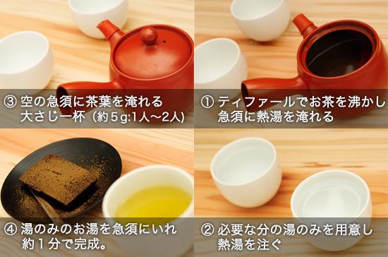 四コマで解説、美味しいお茶のいれ方