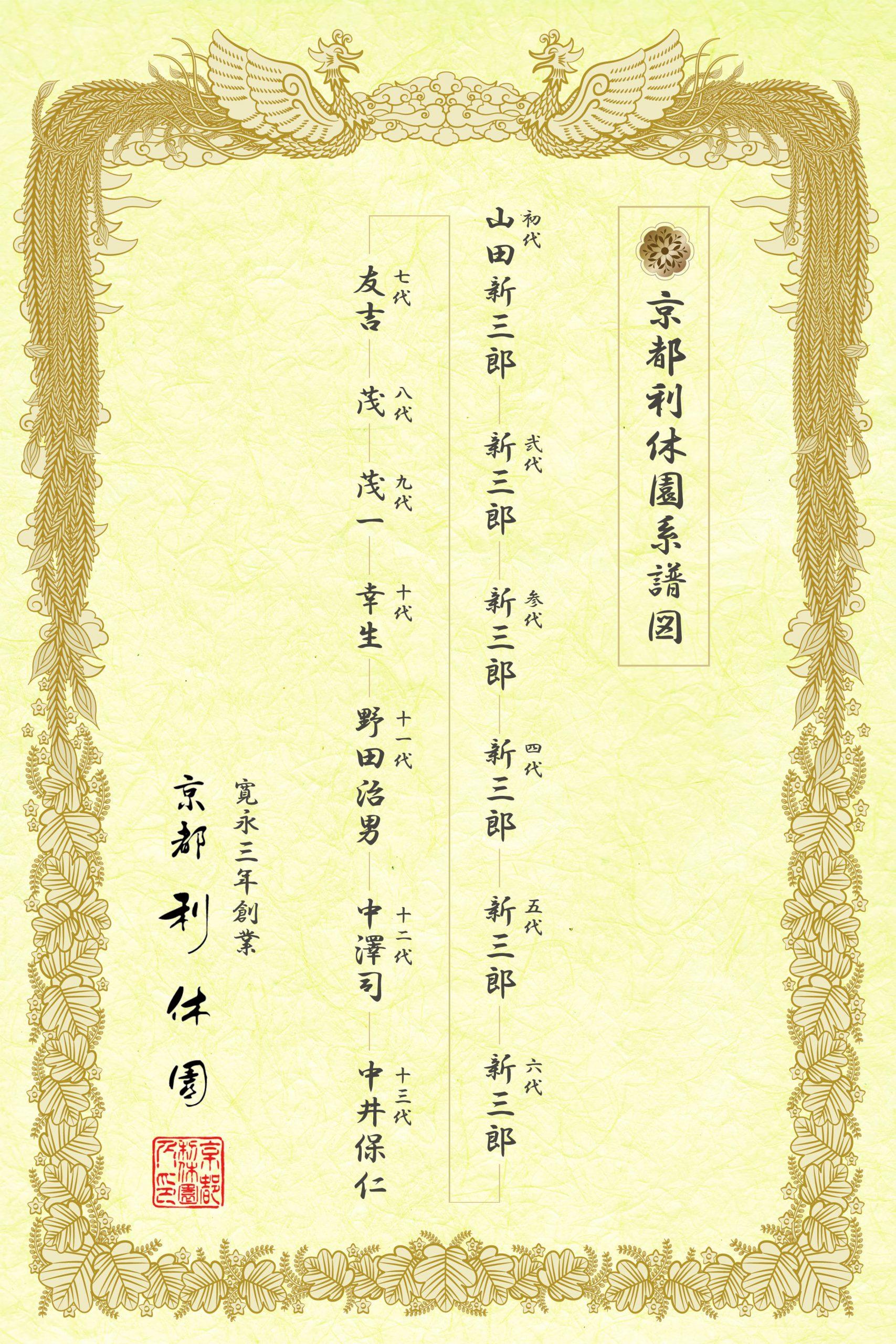 京都利休園系譜図
